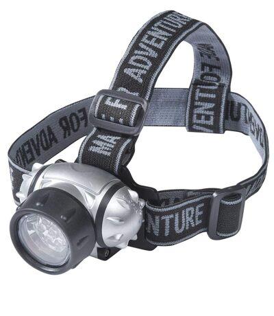 Lampe Frontale Expédition