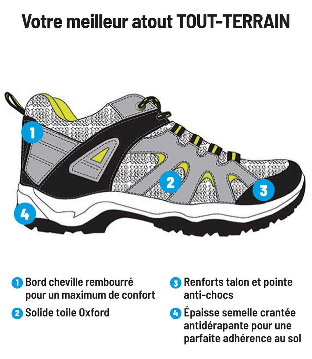 Schuhe Outdoor Atlas For Men