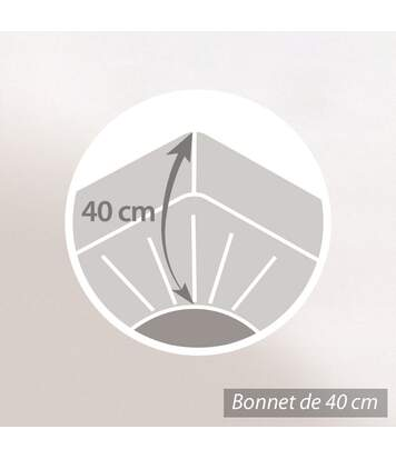 Protège matelas imperméable Antony blanc 80x200 Grand bonnet 40cm