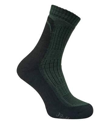Mens Reinforced Merino Wool Hiking Socks