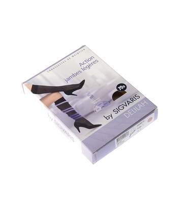 Mi bas - 1 paire - Unis simple - Talon renforcé - Opaque - Clair - Pointe renforcée - Anti jambes lourdes - Chair - Delilah