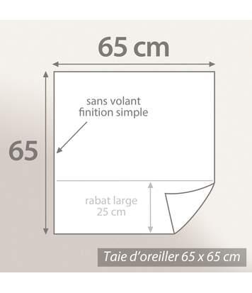 Parure de lit 140x200 cm percale de coton GUSTAV vert Emeraude 2 pièces